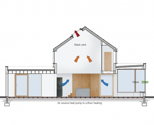 Energy efficient natural stack ventilation and cooling
